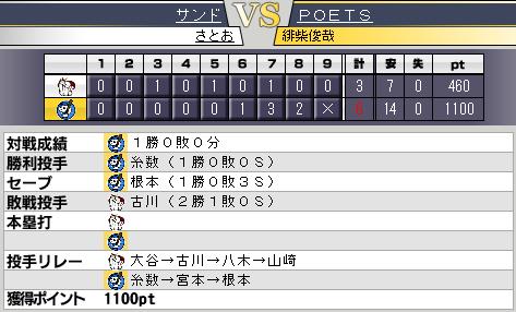 c28_p1_d2_game_15.png