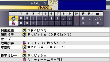 c28_p1_d4_game_42.png