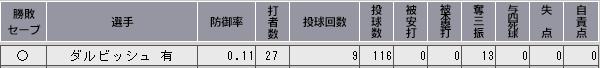 c28_p1_d4_game_42_dar.png