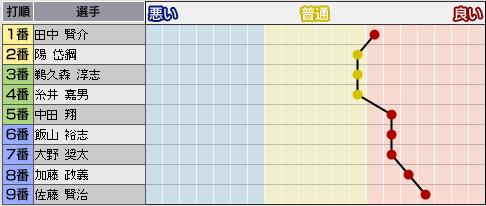 c28_p1_d8_p_condition.png