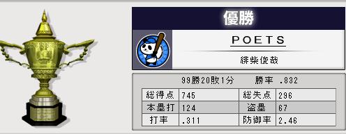 c28_p1_final_champ.png