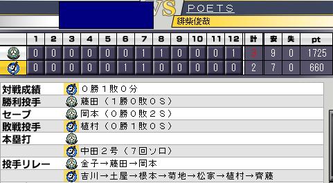 c28_p2_d1_game_5.png