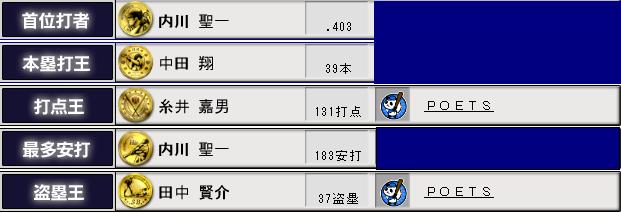 c28_p2_final_b_title.png