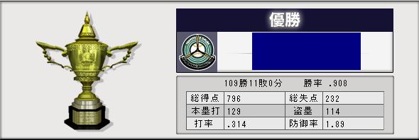 c28_p2_final_champion.png