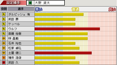 c28_p3_d5_p_condition.png