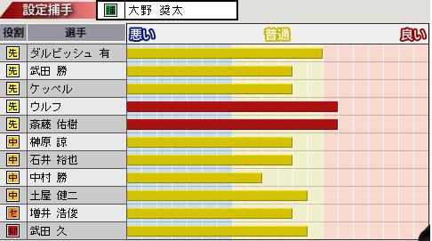 c28_p3_d7_p_condition.png