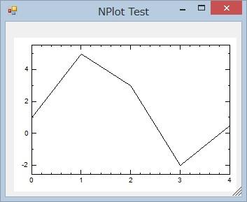 NPlotTest01.jpg