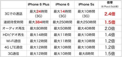iPhone6Plus2