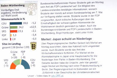 Landschsft  Baden-Wurttemburg