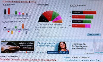 Berlin Wahl 3 Welt