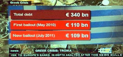 Dept of Greece