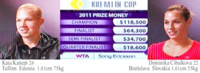 111023 Kremlin Cup Final