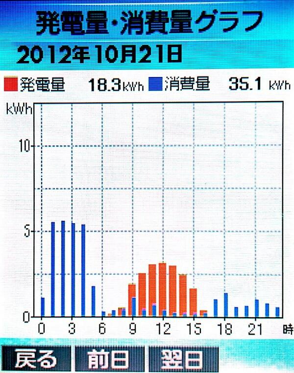 10-21hatuden-syouhi.jpg