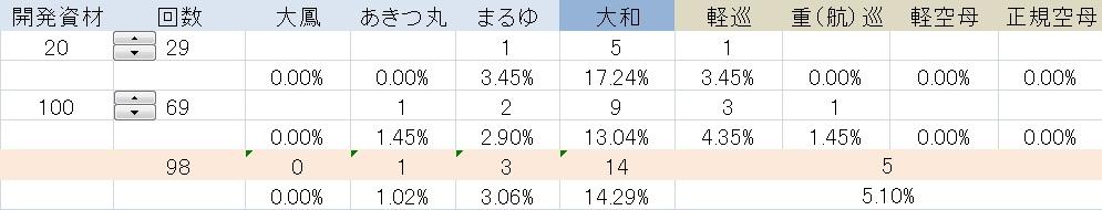 yamatoresipi04.jpg
