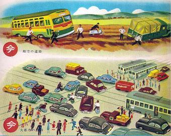 昭和32年当時の日本の道路事情?