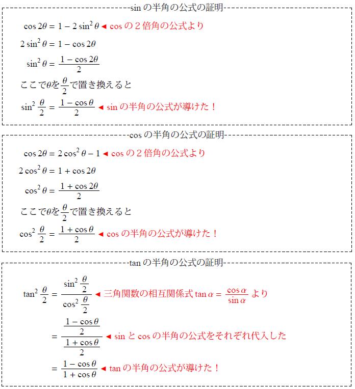 ... 高校数学Ⅱ三角関数の公式