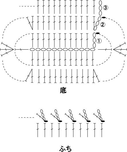 ipodケース編み図