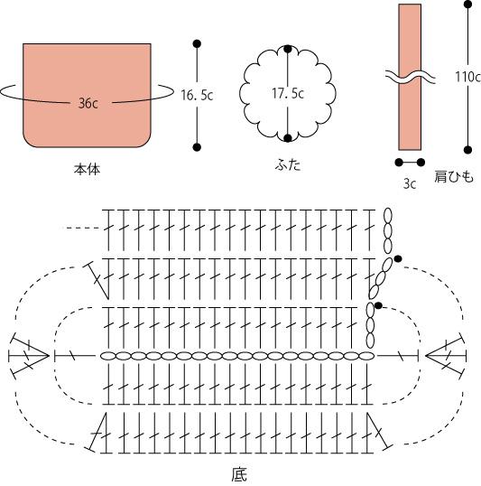 レース編みポシェット編み図1