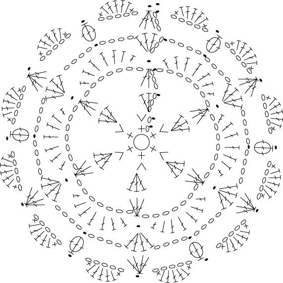 レース編みポシェット編み図2