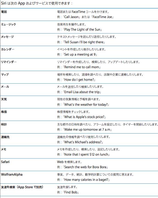 SiriEnglish3.png
