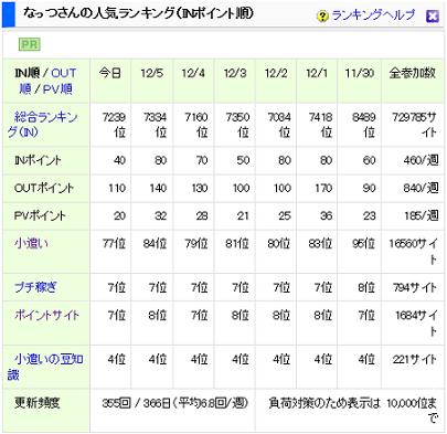 キャプチャ 12.6 blogmura
