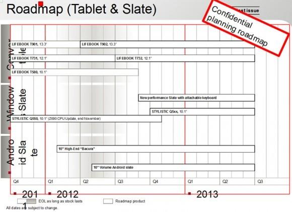 富士通 10インチAndroid4.0タブレットを6月に発売?Windows8タブレットも発売予定?