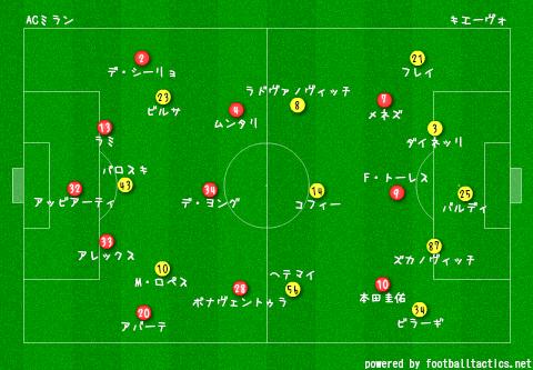 2014-15_AC_Milan_vs_Chievo_re.png