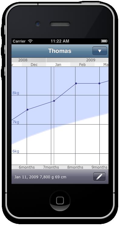 グラフを拡大すると表示されるジャンプボタン