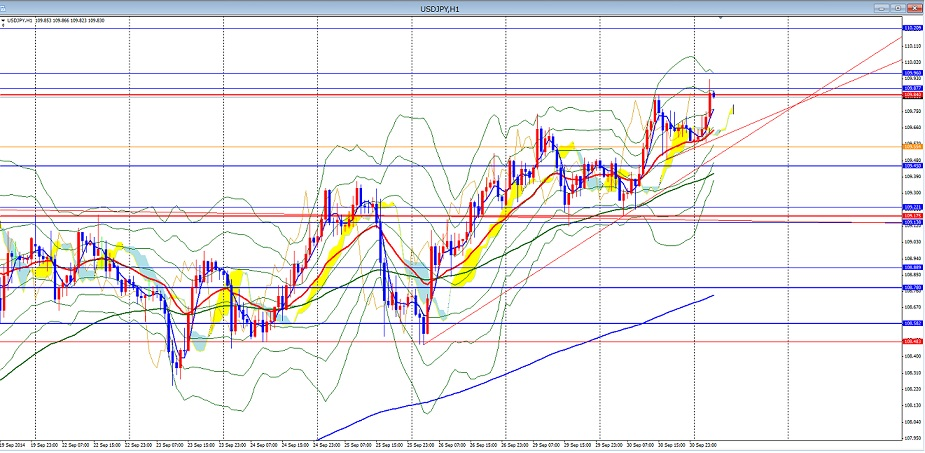 chart20141001.jpg