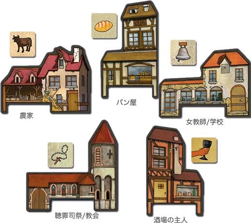 ザ・ヴィレッジ:建物と公開職業