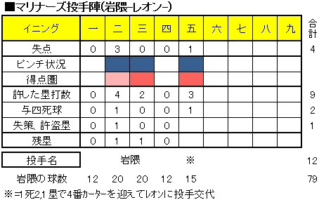 20140911DATA03.jpg