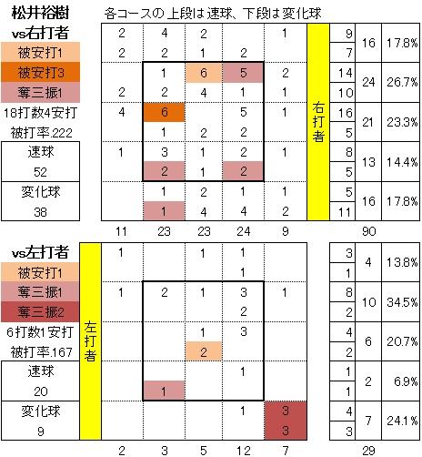 20140916DATA04.jpg