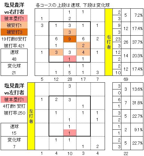 20140930DATA05.jpg