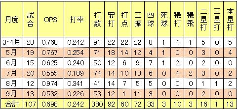 20141003DATA03.jpg