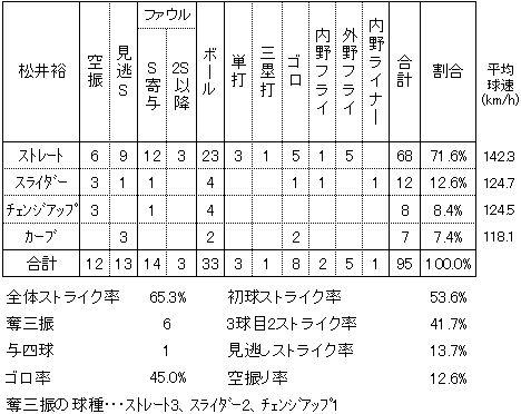 20141005DATA03.jpg
