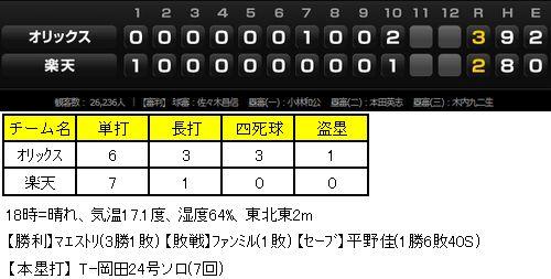 20141007DATA02.jpg
