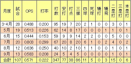 20141010DATA02.jpg