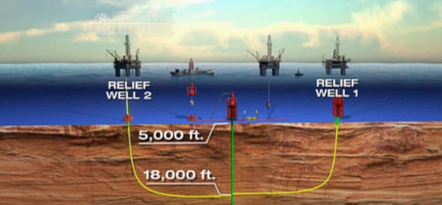 2010年メキシコ湾原油流出事故