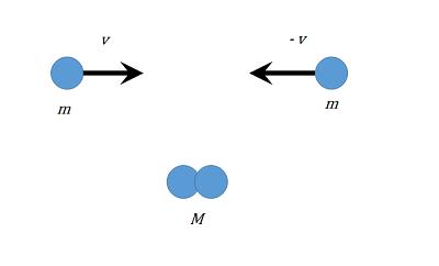 relativistic-collision-01.png